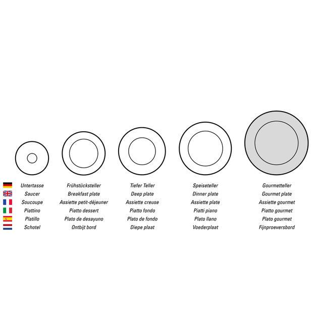 Manufacture Rock Blanc Pizza/Buffet Plate, , large